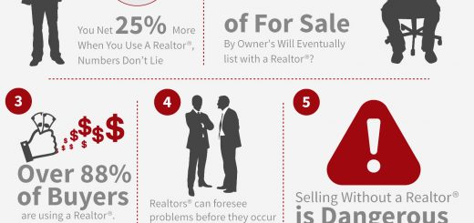 Ten Reasons to Sell with a Realtor